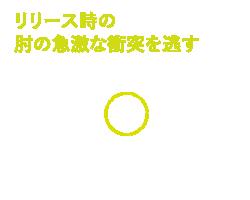 ブレイスレボ効果4
